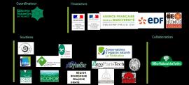 logos coordinateur, ficanceurs, soutiens
