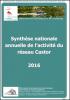 Visuel Synthèse nationale réseau Castor - 2016